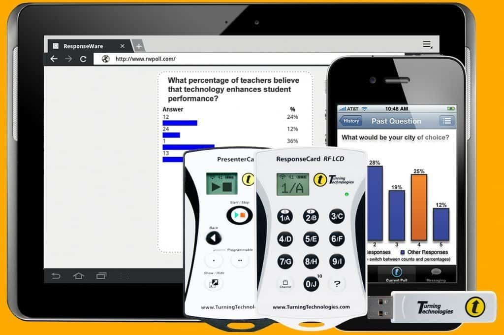 Turning point polling system ARS Voting keypads